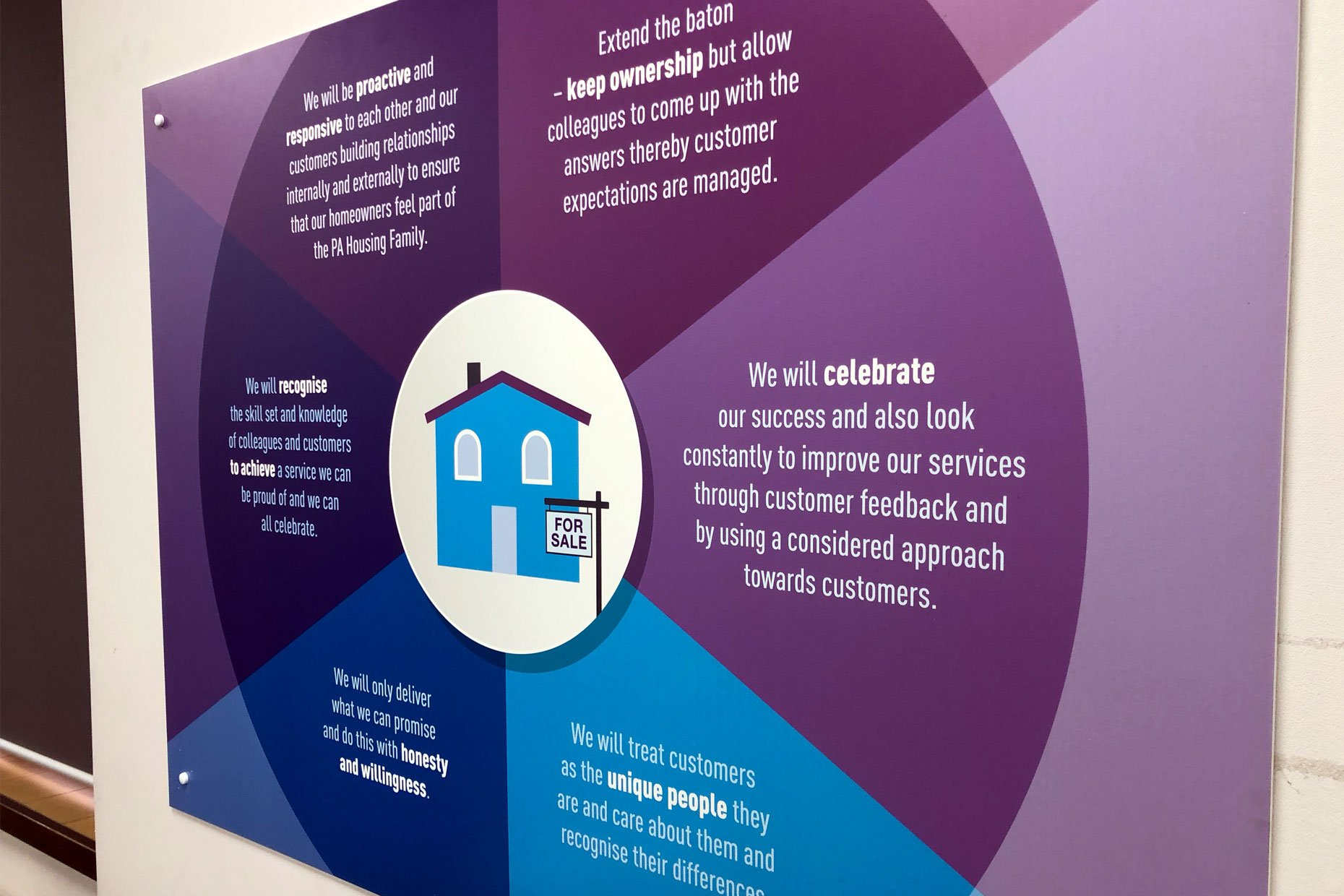 Customer Experience in Social Housing